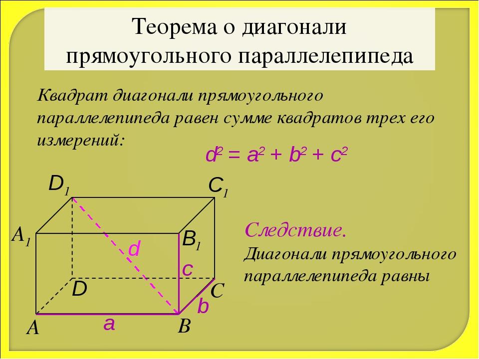 Теорема о диагонали прямоугольного параллелепипеда Квадрат диагонали прямоуго...