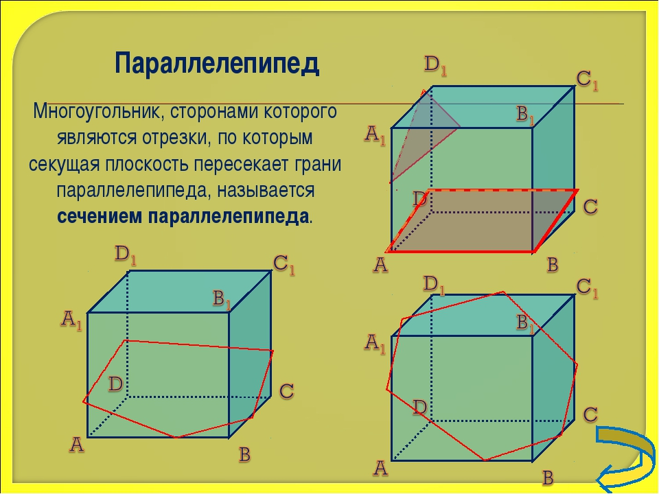 Параллелепипед Многоугольник, сторонами которого являются отрезки, по которым...