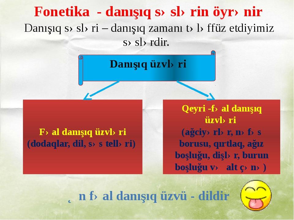 Fonetika - danışıq səslərin öyrənir Danışıq səsləri – danışıq zamanı tələffüz...