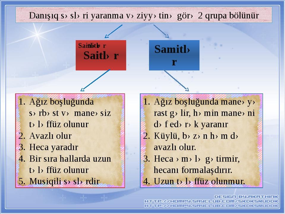 Danışıq səsləri yaranma vəziyyətinə görə 2 qrupa bölünür Mehriban İsmayılova...