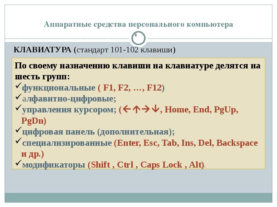 Аппаратные средства персонального компьютера КЛАВИАТУРА (стандарт 101-102 кла...