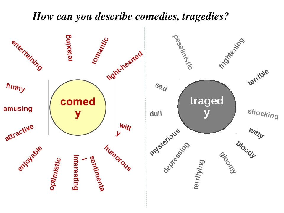 How can you describe comedies, tragedies? funny amusing attractive enjoyable...