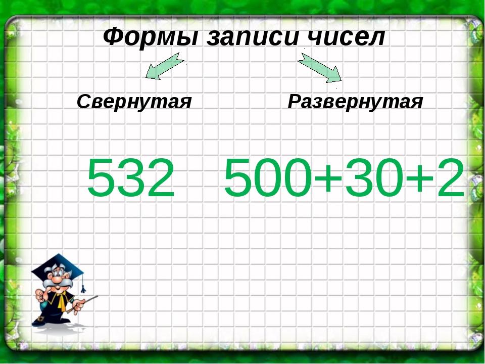 Формы записи чисел 532 500+30+2 Свернутая Развернутая