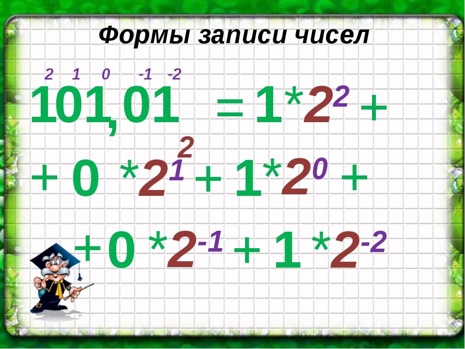 2 0 1 2 -1 -2 = *2-1 + *2-2 Формы записи чисел 1 0 1 , 0 1 + 1 * 22 + 0 *21 +...