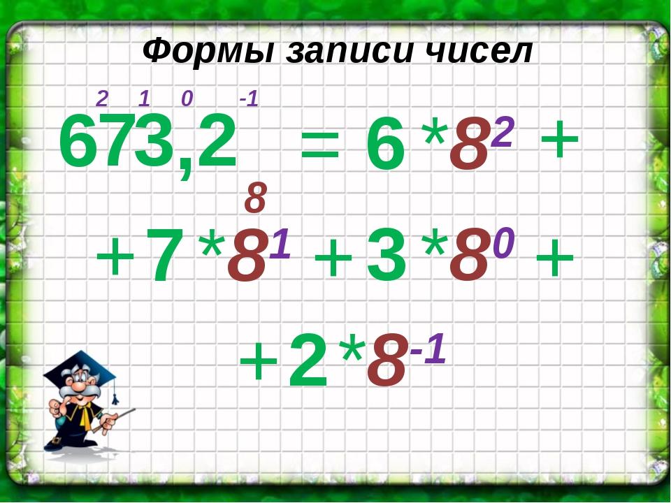 8 0 1 2 -1 = + 3 + Формы записи чисел 6 7 3 , 2 + 6 *82 + 7 *81 + *80 2 *8-1