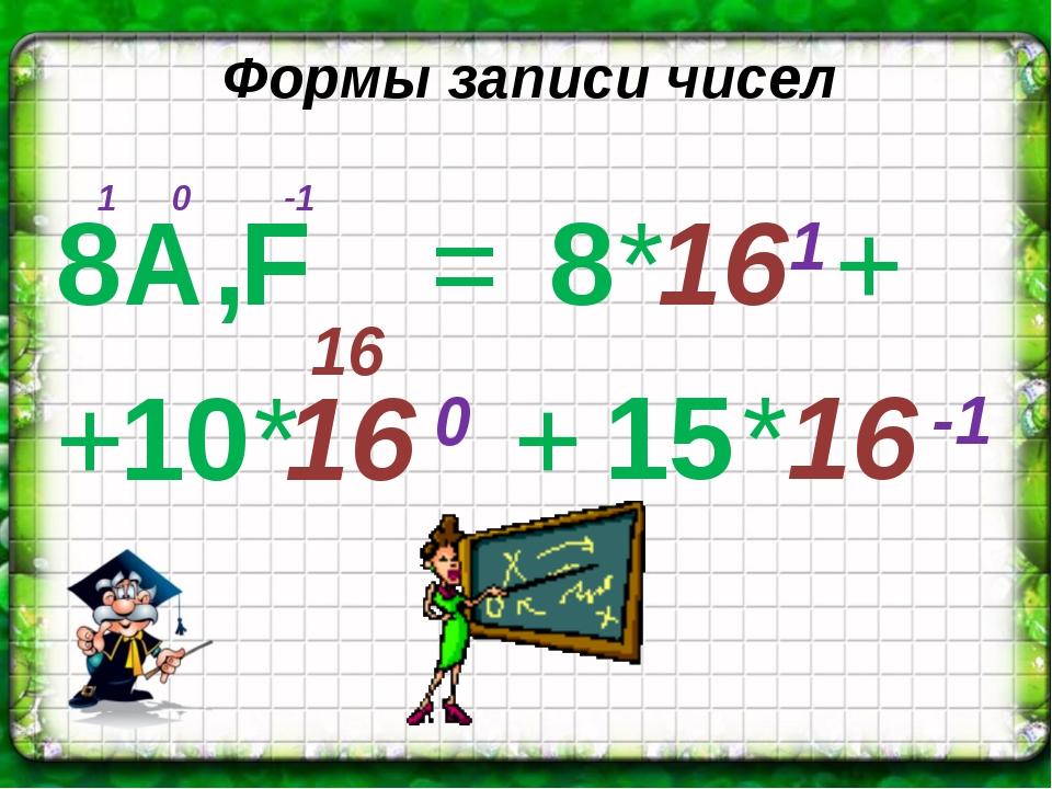 8 0 1 -1 = + 15 Формы записи чисел А , F 16 8 * 16 1 + 10 * 16 0 + * 16 -1