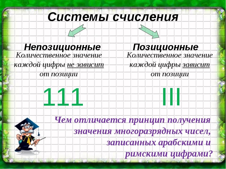 Количественное значение каждой цифры не зависит от позиции Количественное зна...