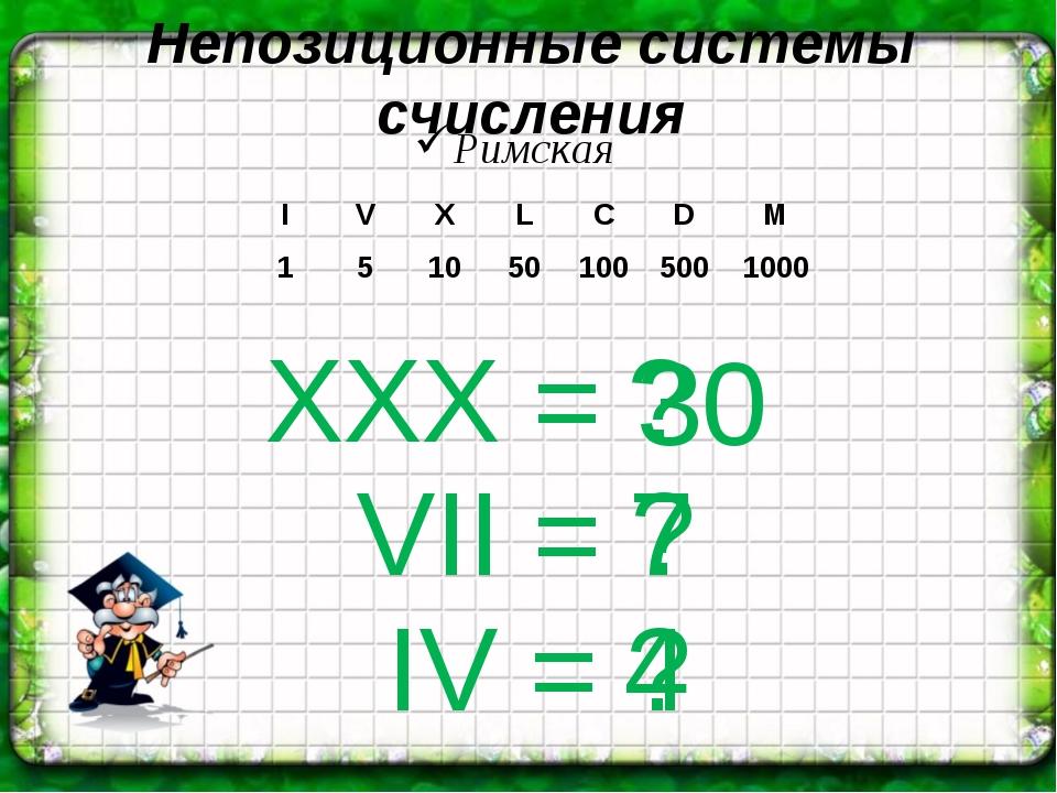 Непозиционные системы счисления Римская ХХХ = VII = IV = ? 30 ? 7 ? 4 IVXL...