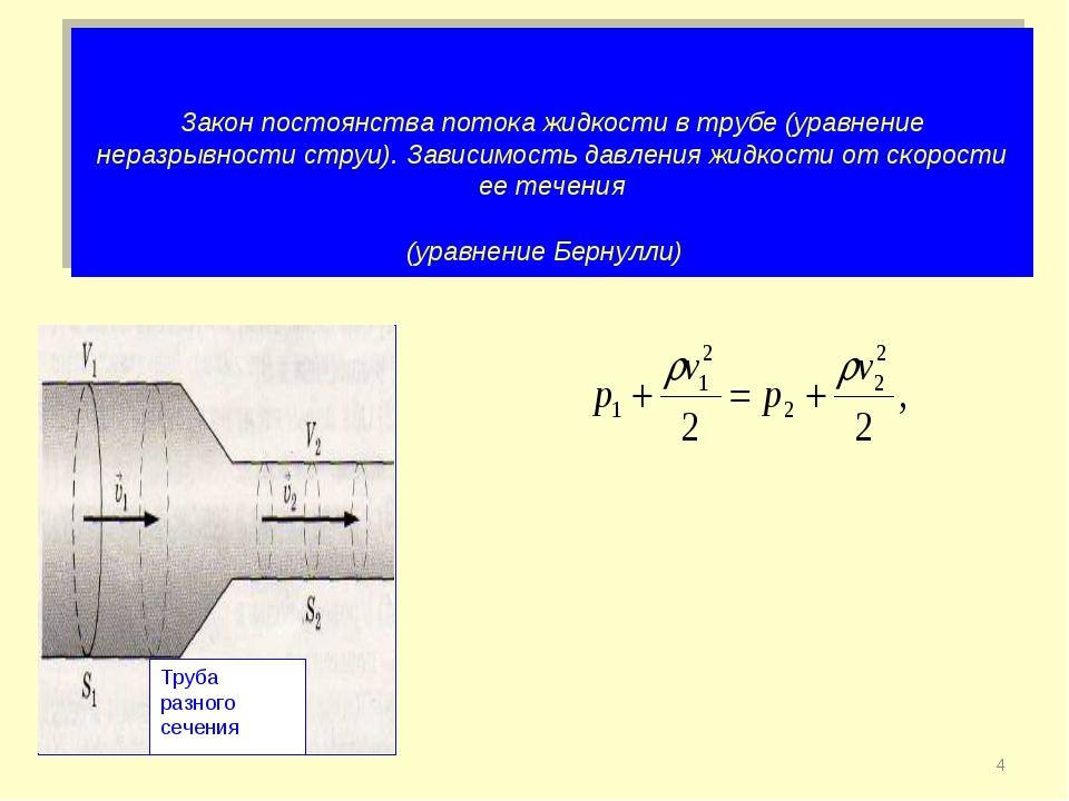 Закон постоянства потока жидкости в трубе (уравнение неразрывности струи). З...