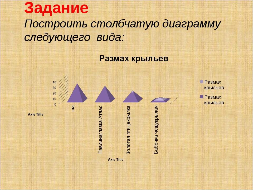 Задание Построить столбчатую диаграмму следующего вида: Размах крыльев