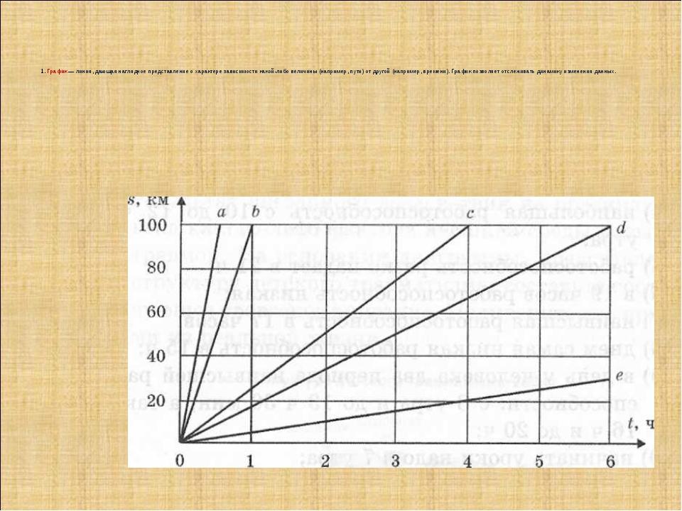 1. График — линия, дающая наглядное представление о характере зависимости ка...