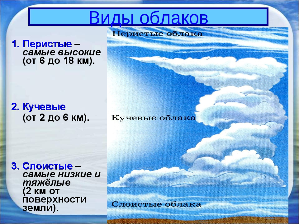 одно немногих виды облаков фото и название чайник