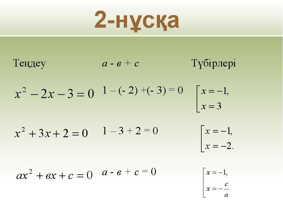2-нұсқа Теңдеу а - в + сТүбірлері 1 – (- 2) +(- 3) = 0 1 – 3 + 2 = 0 а...