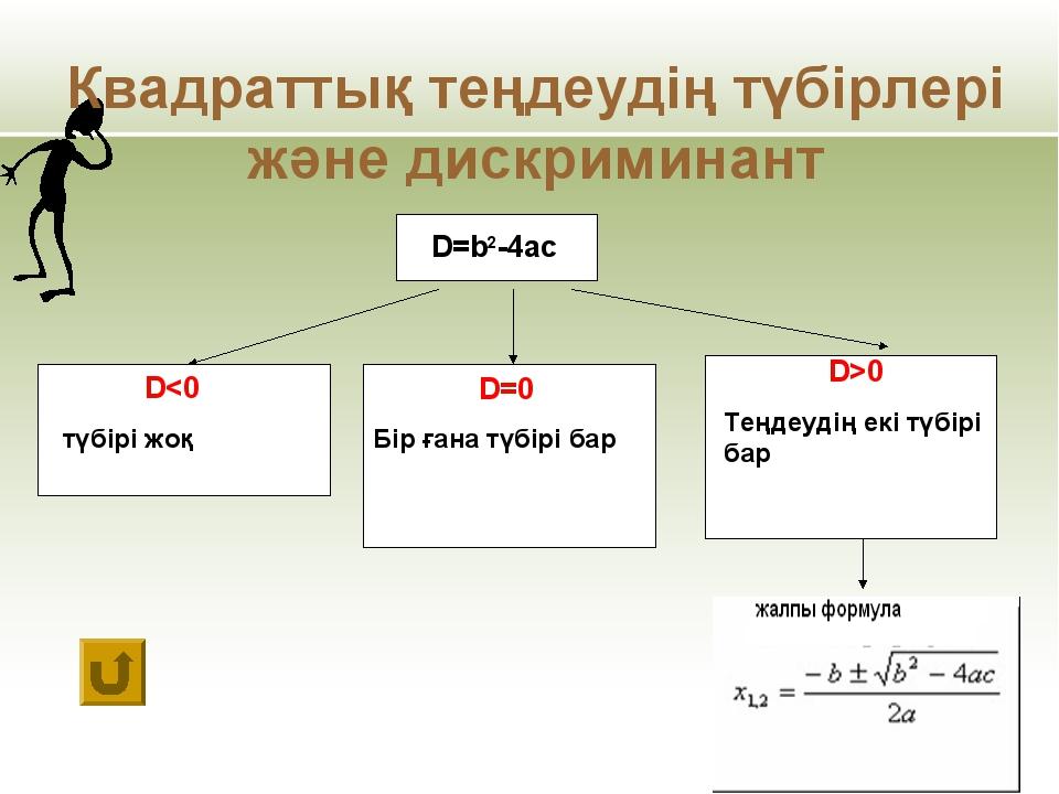 Квадраттық теңдеудің түбірлері және дискриминант D=b2-4ac D>0 Теңдеудің екі т...