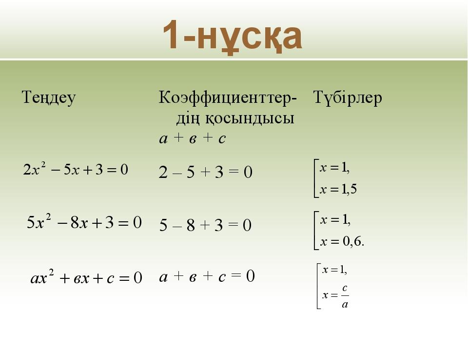 1-нұсқа ТеңдеуКоэффициенттер-дің қосындысы а + в + сТүбірлер 2 – 5 + 3 = 0...