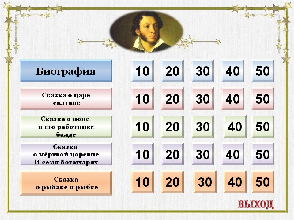 Когда и где родился А. С. Пушкин? НОМИНАЦИЯ В Москве, 6 июня 1799 год 10