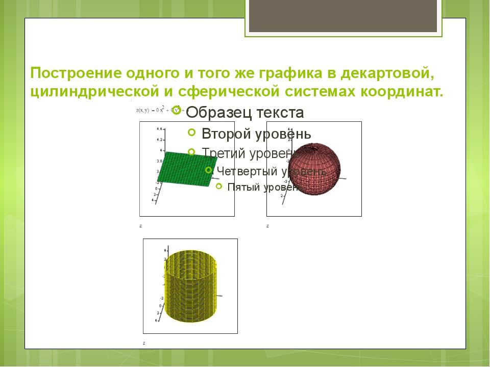 Построение одного и того же графика в декартовой, цилиндрической и сферическо...