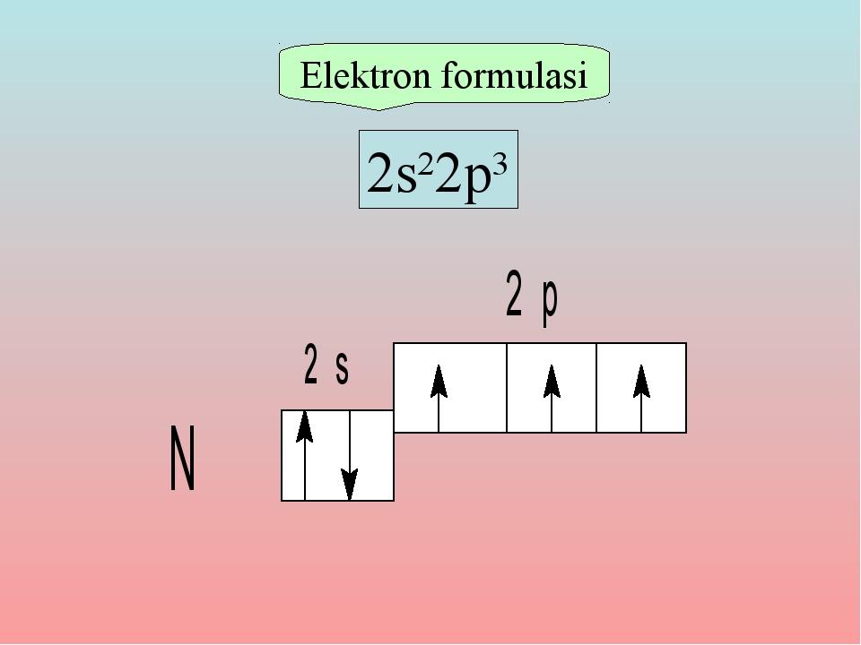 Elektron formulasi 2s22p3