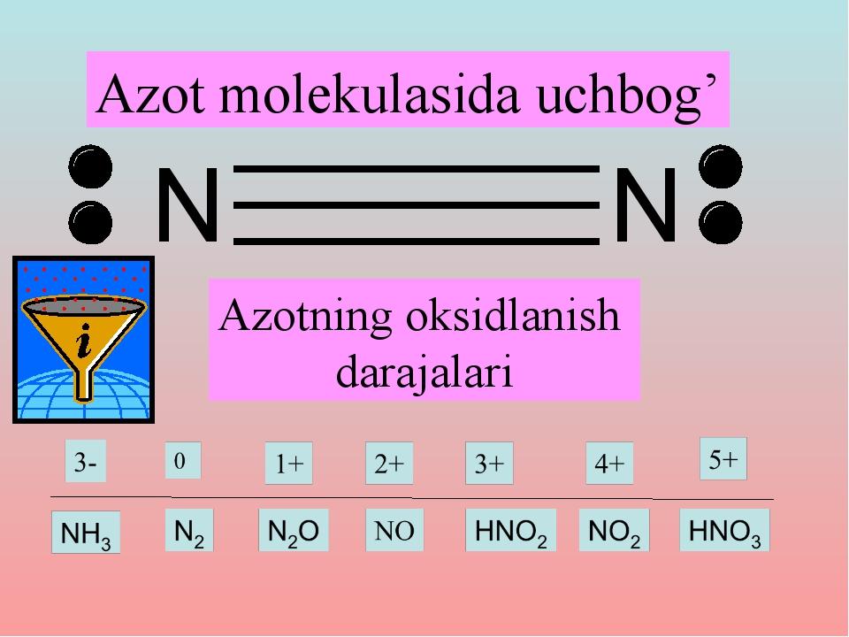 Azot molekulasida uchbog' Azotning oksidlanish darajalari