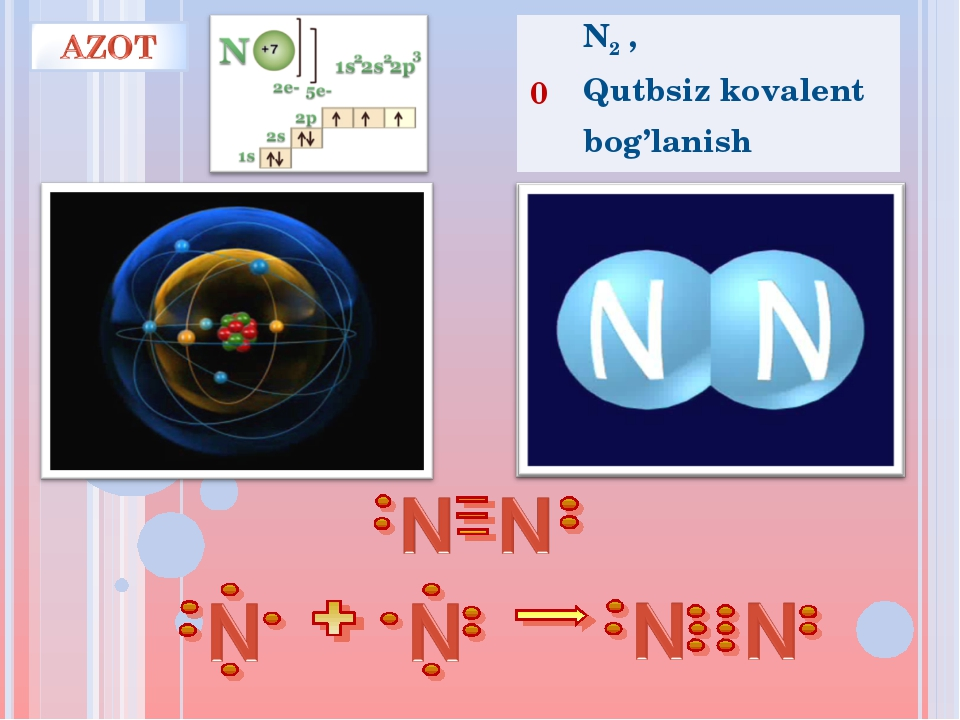 0N2 , Qutbsiz kovalent bog'lanish