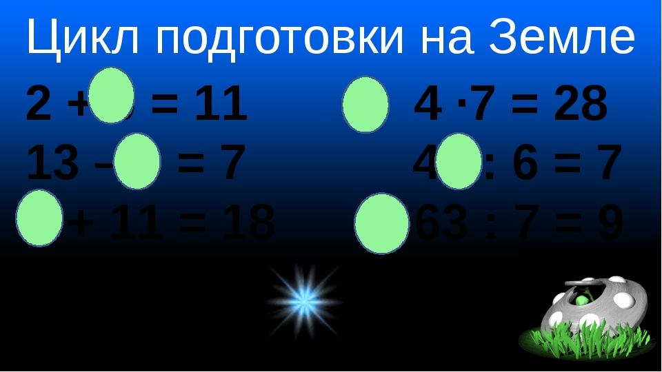 Цикл подготовки на Земле 2 + 9 = 11 4 ·7 = 28 13 – 6 = 7 42 : 6 = 7 7 + 11 =...