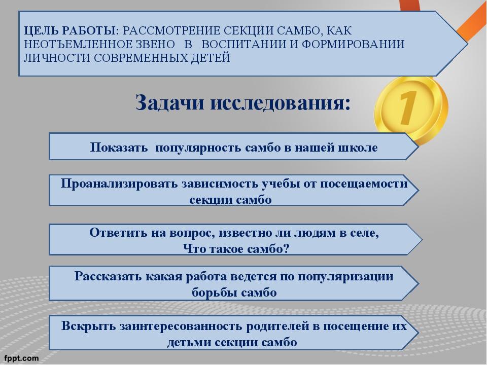 Задачи исследования: Показать популярность самбо в нашей школе Проанализиров...