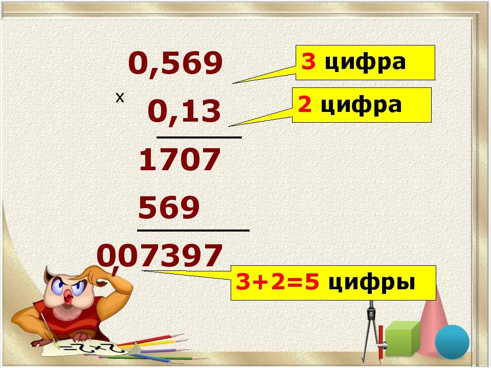0,569 0,13 1707 569 007397 х 3 цифра 2 цифра 3+2=5 цифры ,