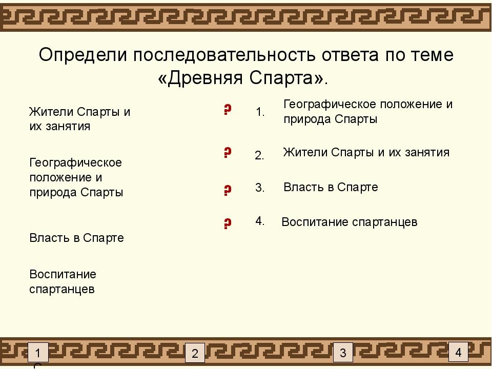 Домашнее задание Читать §28. Заполнить схему «Управление Спартой». Выучить но...