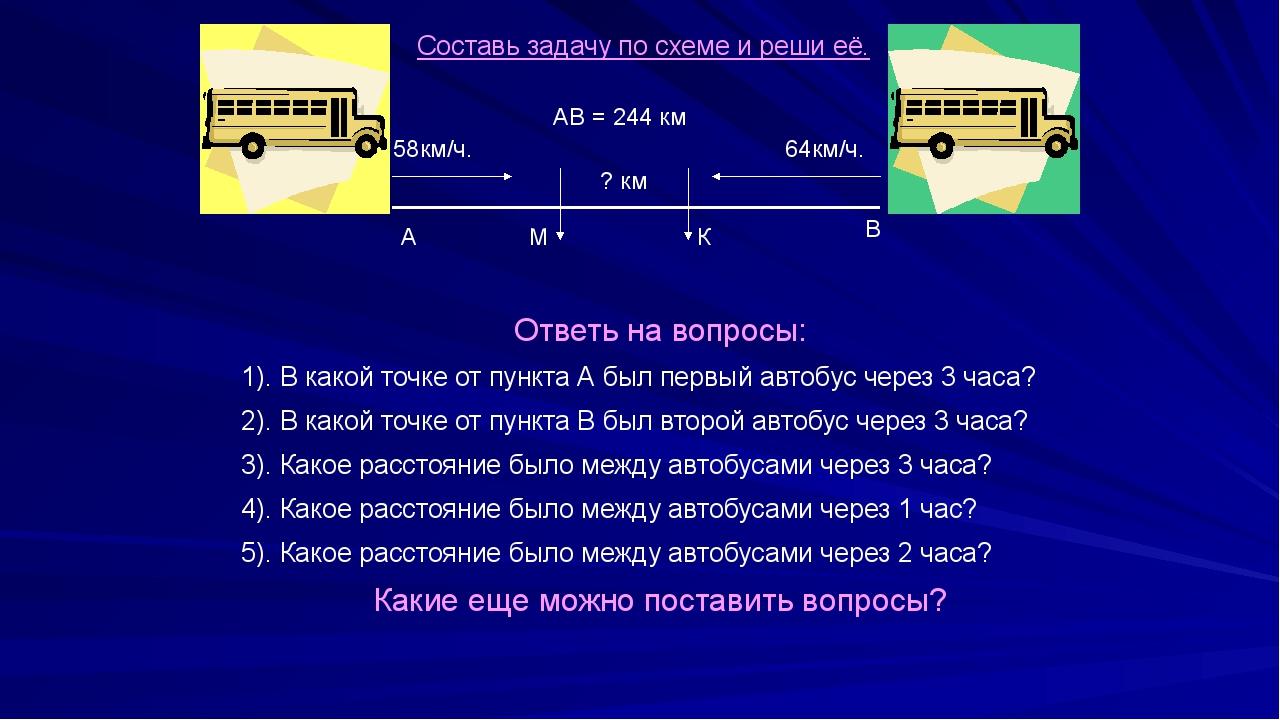 58км/ч. 64км/ч. ? км А В АВ = 244 км Составь задачу по схеме и реши её. Отве...