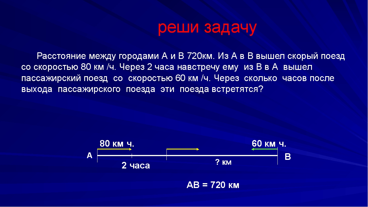 реши задачу Расстояние между городами А и В 720км. Из А в В вышел скорый пое...