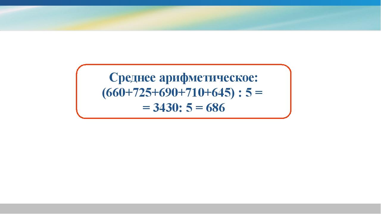 Задание3. В таблице указаны средние цены (в рублях) на некоторые основные про...