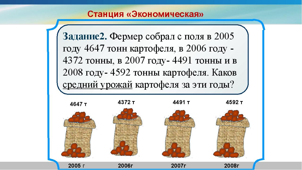 Наименование продукта Тверь Липецк Барнаул Пшеничный хлеб (батон) 11 12 13 М...