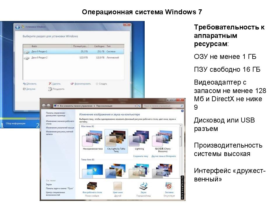 Операционная система Windows 7 Требовательность к аппаратным ресурсам: ОЗУ не...
