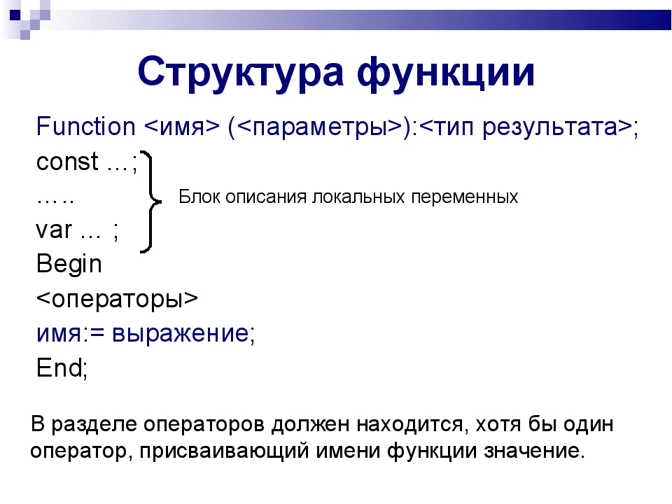 Структура функции Function  ():; const …; ….. Блок описания локальных перемен...