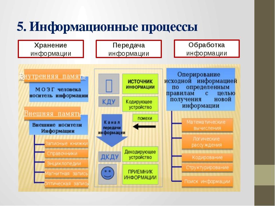 5. Информационные процессы Хранение информации Передача информации Обработка...