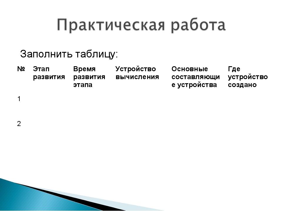 Заполнить таблицу: №Этап развитияВремя развития этапаУстройство вычисления...