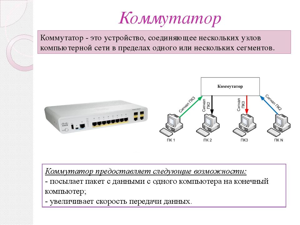 Коммутатор Коммутатор предоставляет следующие возможности: - посылает пакет с...