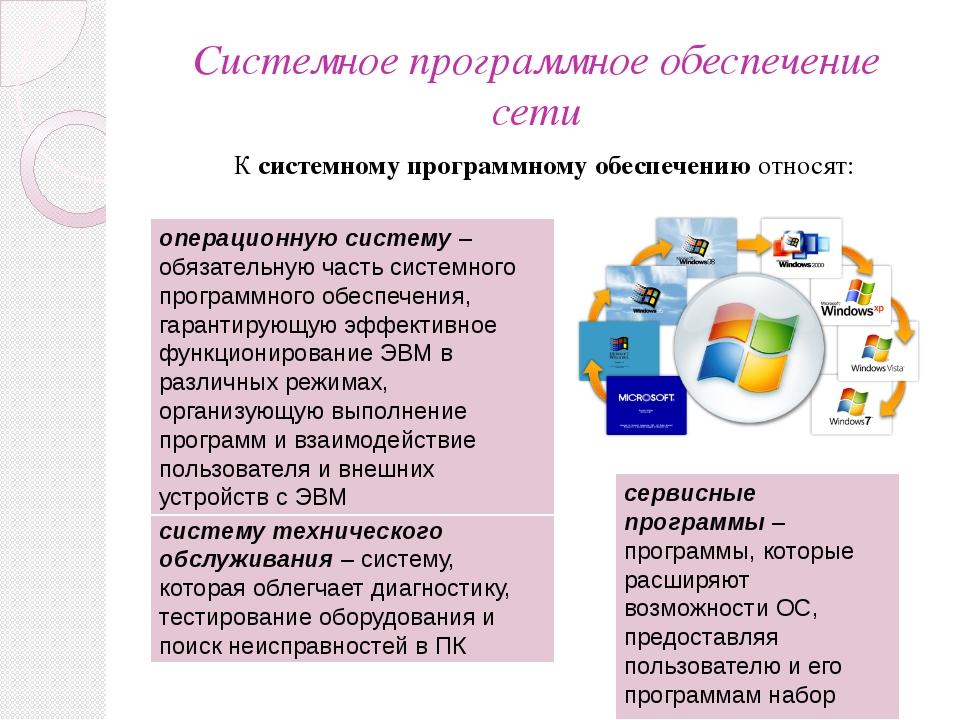 Системное программное обеспечение сети К системному программному обеспечению...