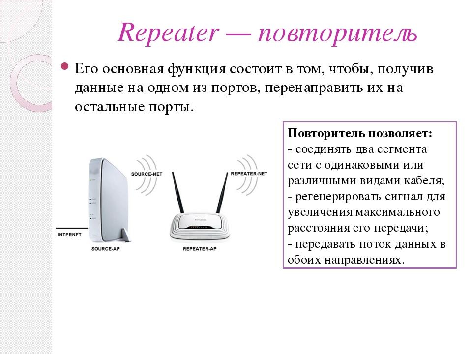 Repeater — повторитель Его основная функция состоит в том, чтобы, получив дан...