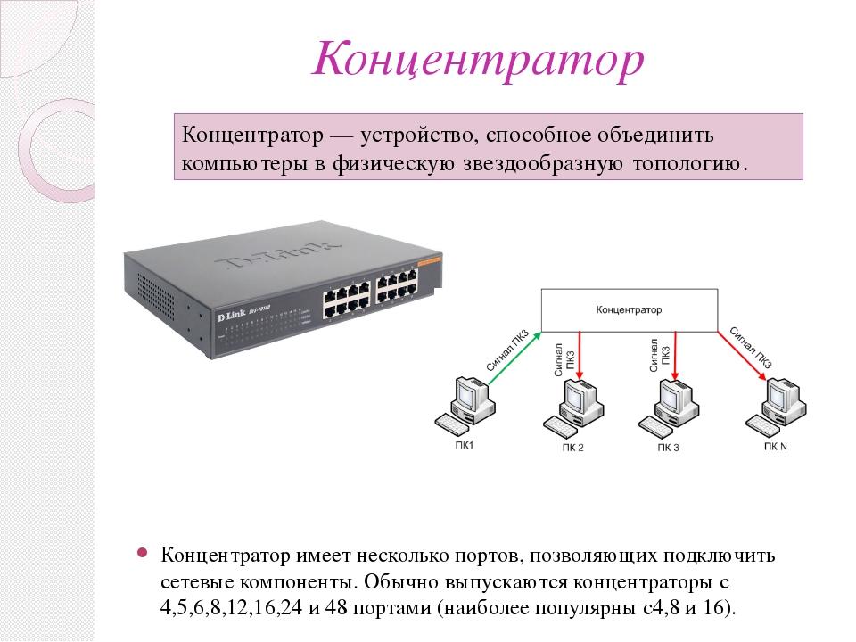 Концентратор Концентратор имеет несколько портов, позволяющих подключить сете...