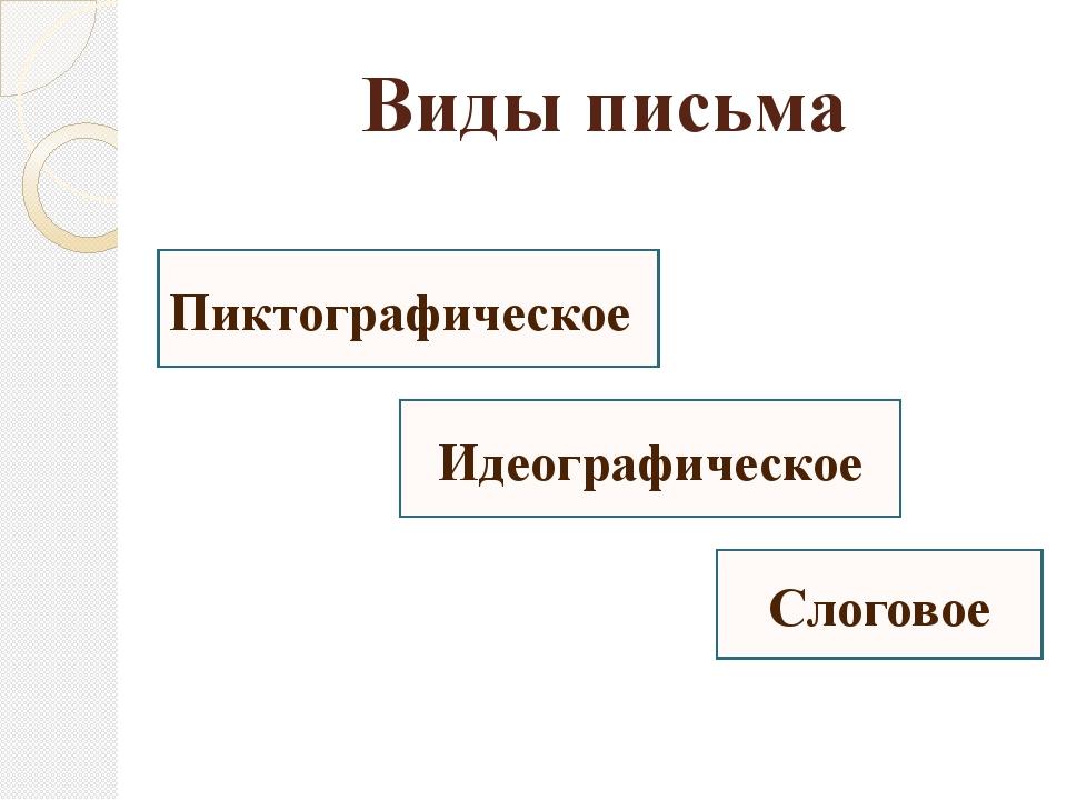Виды письма Пиктографическое Идеографическое Слоговое
