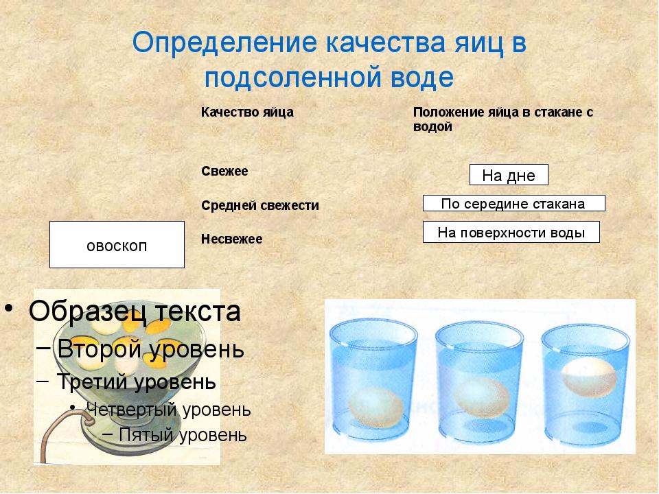 Определение качества яиц в подсоленной воде На дне По середине стакана На пов...