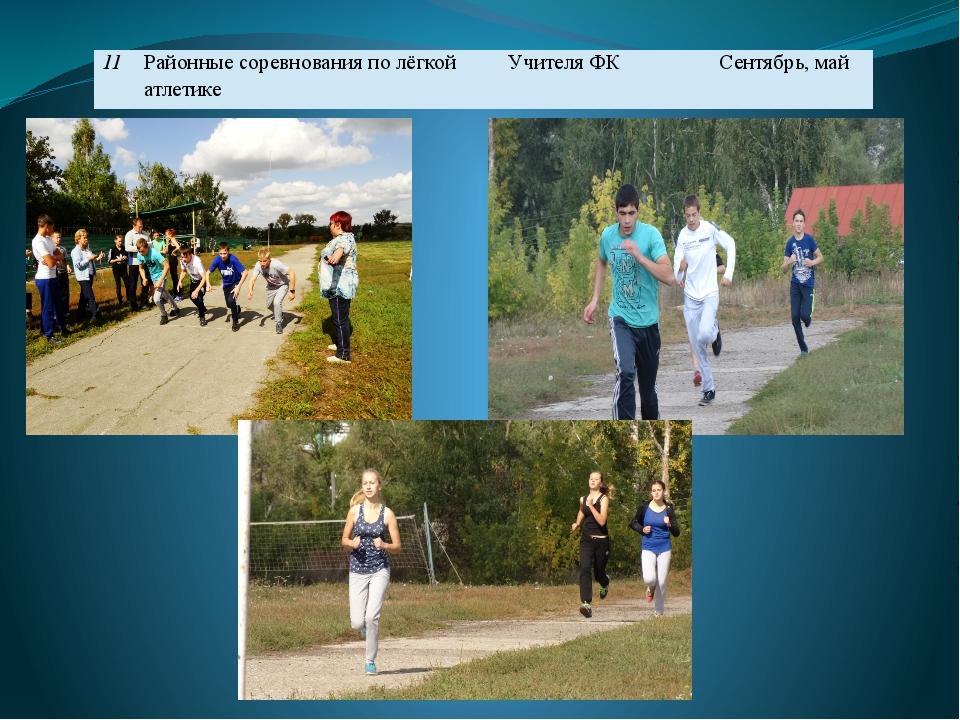 11 Районные соревнования по лёгкой атлетике Учителя ФК Сентябрь, май