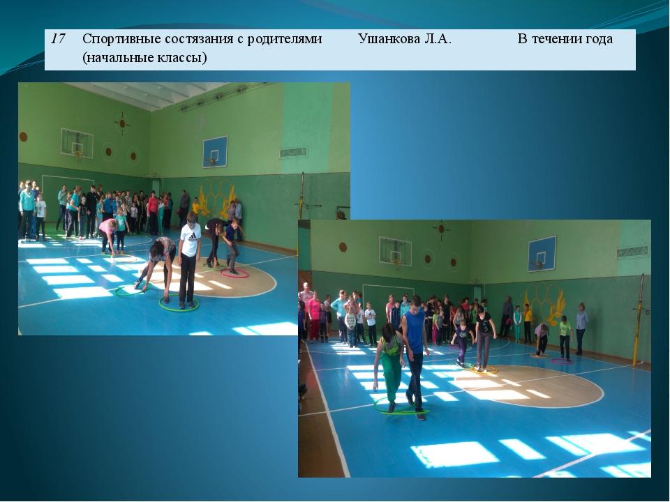 17 Спортивные состязания с родителями (начальные классы) Ушанкова Л.А. В тече...
