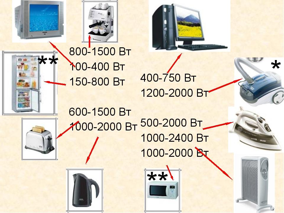 800-1500 Вт 100-400 Вт 150-800 Вт 600-1500 Вт 1000-2000 Вт 400-750 Вт 1200-20...