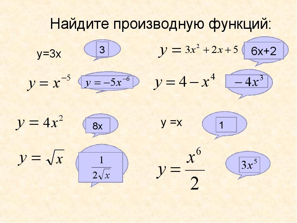 Найдите производную функций: у=3x у =x