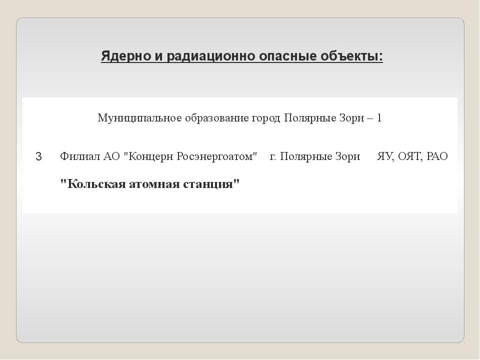 Ядерно и радиационно опасные объекты: Муниципальноеобразование город Полярные...