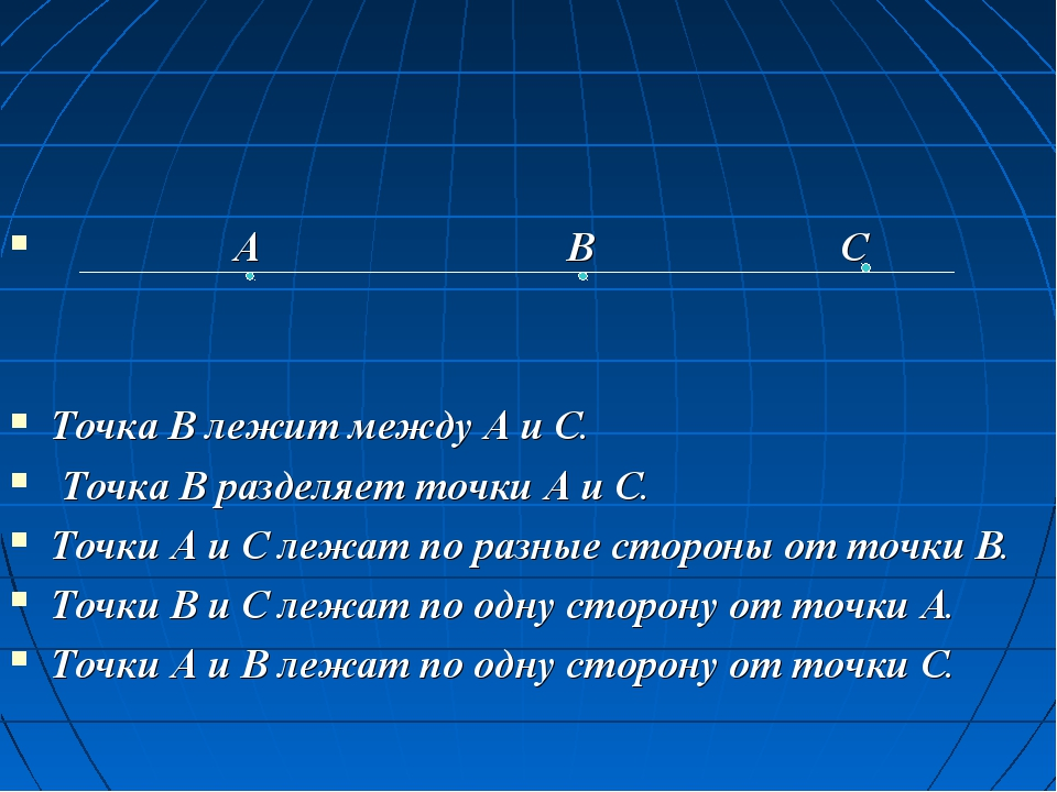А В С Точка В лежит между А и С. Точка В разделяет точки А и С. Точки А и С...