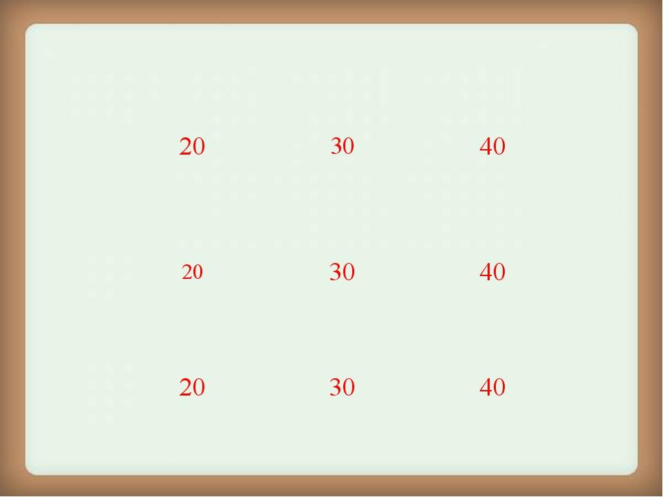 20 ұпай (a+b)3 =