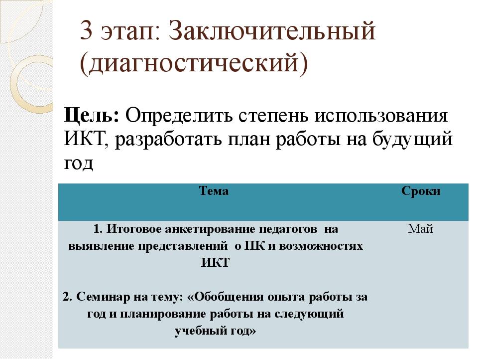 3 этап: Заключительный (диагностический) Цель: Определить степень использован...